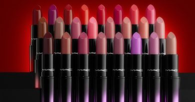 10 Best MAC Lipstick Shades for Indian Skin